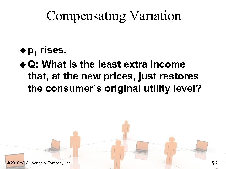 Compensating Variation u p 1 rises. u Q: What is the least extra income