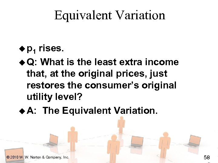 Equivalent Variation u p 1 rises. u Q: What is the least extra income