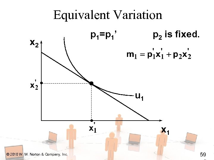 Equivalent Variation x 2 p 1=p 1' p 2 is fixed. u 1 x