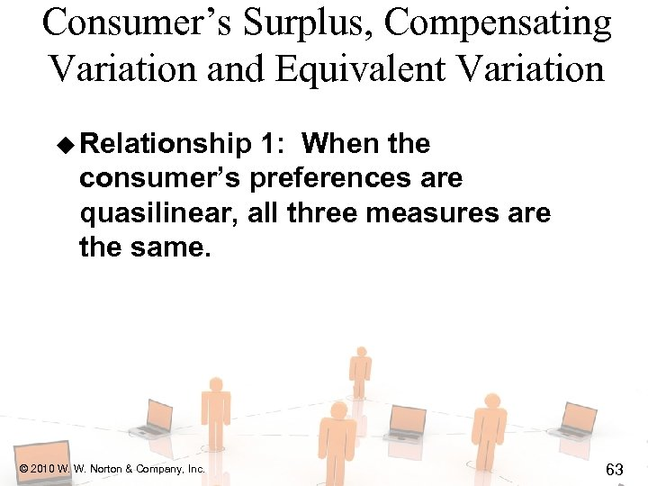 Consumer's Surplus, Compensating Variation and Equivalent Variation u Relationship 1: When the consumer's preferences