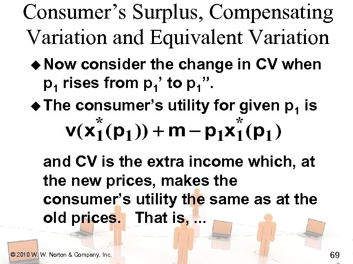 Consumer's Surplus, Compensating Variation and Equivalent Variation u Now consider the change in CV