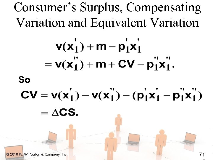 Consumer's Surplus, Compensating Variation and Equivalent Variation So © 2010 W. W. Norton &