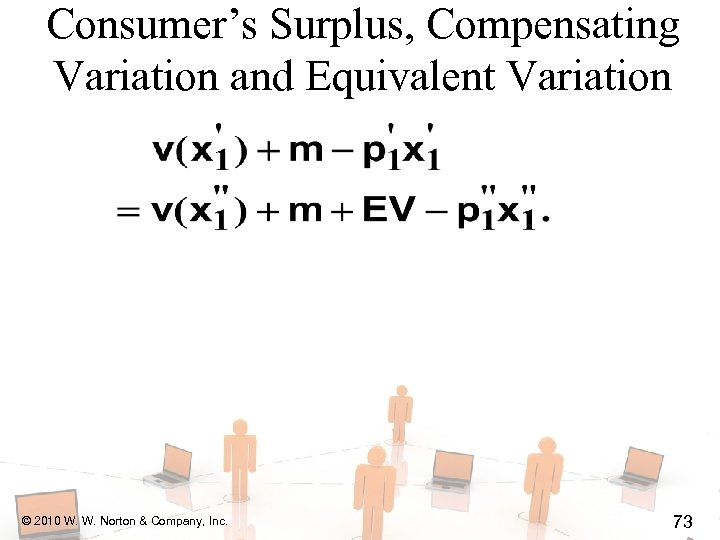 Consumer's Surplus, Compensating Variation and Equivalent Variation © 2010 W. W. Norton & Company,