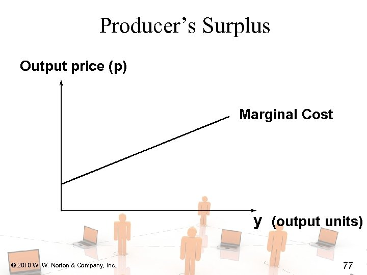 Producer's Surplus Output price (p) Marginal Cost y (output units) © 2010 W. W.