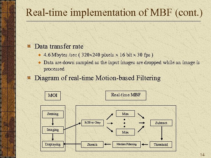 Real-time implementation of MBF (cont. ) Data transfer rate 4. 6 Mbytes /sec (
