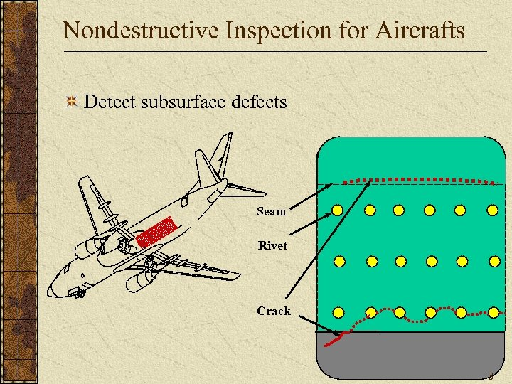 Nondestructive Inspection for Aircrafts Detect subsurface defects Seam Rivet Crack 3