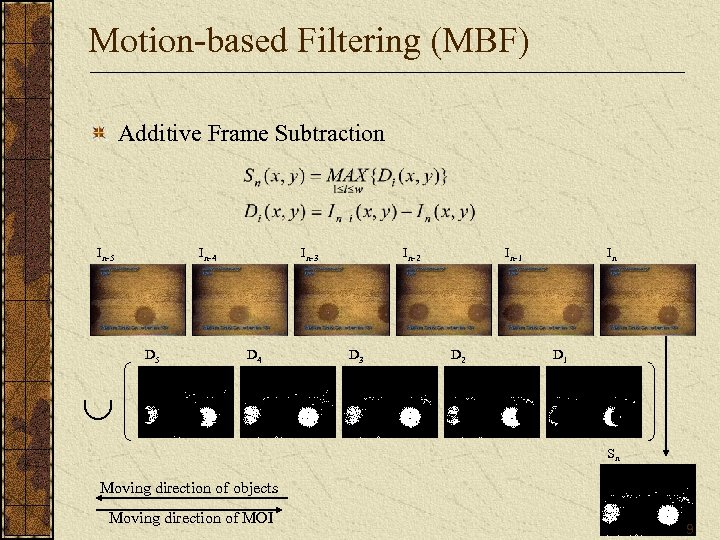 Motion-based Filtering (MBF) Additive Frame Subtraction In-5 In-4 D 5 In-3 D 4 In-2
