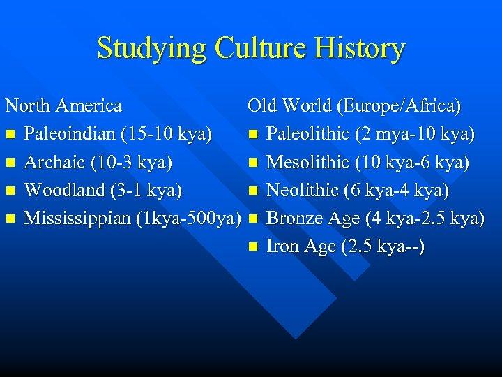 Studying Culture History North America Old World (Europe/Africa) n Paleoindian (15 -10 kya) n