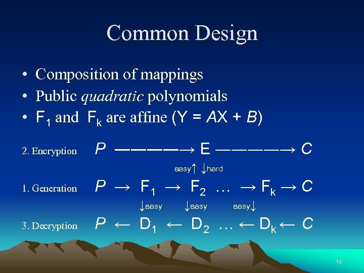 Common Design • Composition of mappings • Public quadratic polynomials • F 1 and