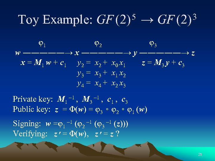 Toy Example: GF (2) 5 → GF (2) 3 φ1 φ2 φ3 w ―――――→