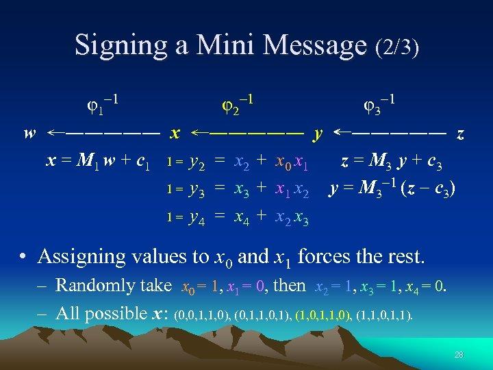 Signing a Mini Message (2/3) φ1 1 φ2 1 φ3 1 w ←――――― x