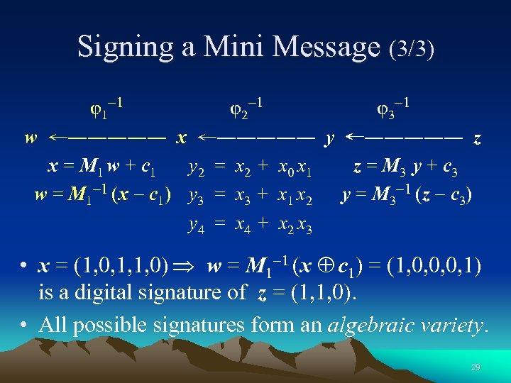 Signing a Mini Message (3/3) φ1 1 φ2 1 φ3 1 w ←――――― x