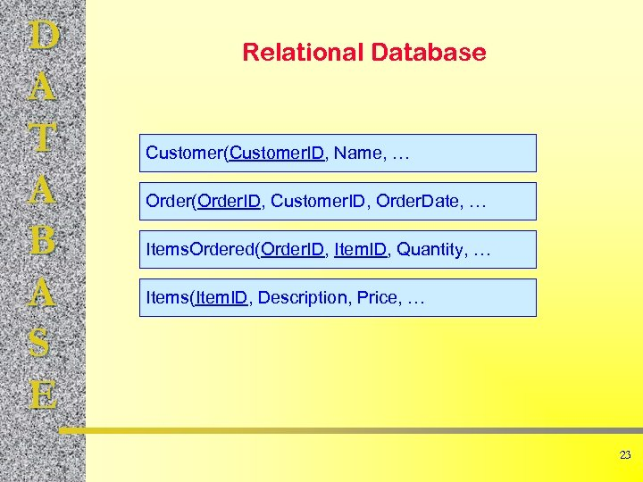 D A T A B A S E Relational Database Customer(Customer. ID, Name, …