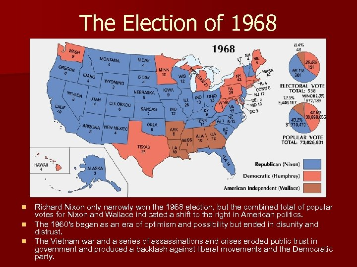 The Election of 1968 n n n Richard Nixon only narrowly won the 1968