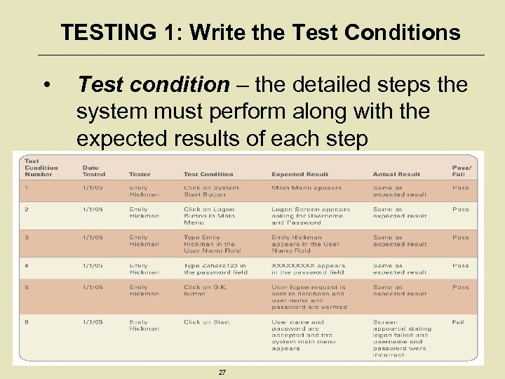 TESTING 1: Write the Test Conditions • Test condition – the detailed steps the