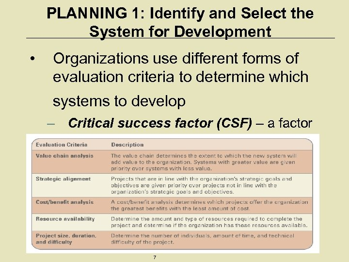 PLANNING 1: Identify and Select the System for Development • Organizations use different forms