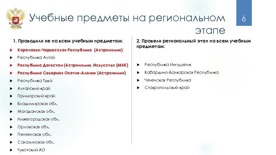 Учебные предметы на региональном этапе 1. Проводили не по всем учебным предметам: 6 2.