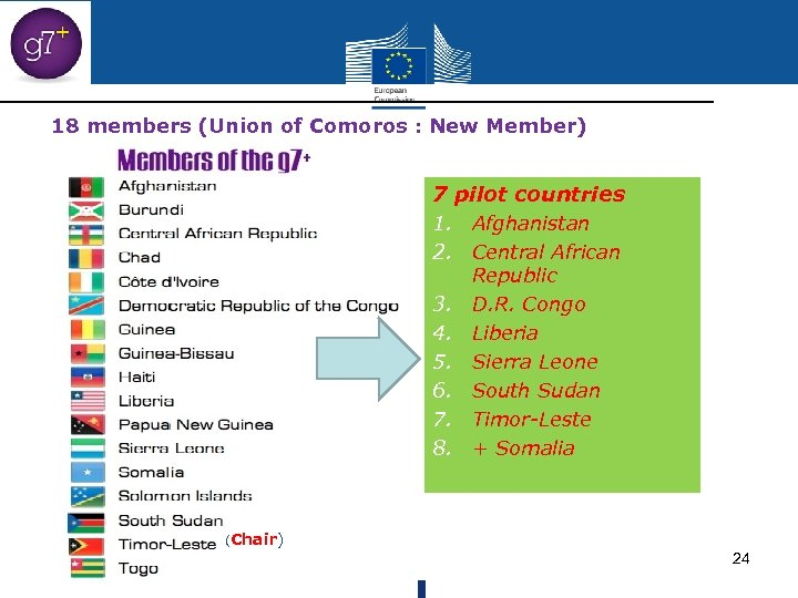 18 members (Union of Comoros : New Member) 7 pilot countries 1. Afghanistan 2.