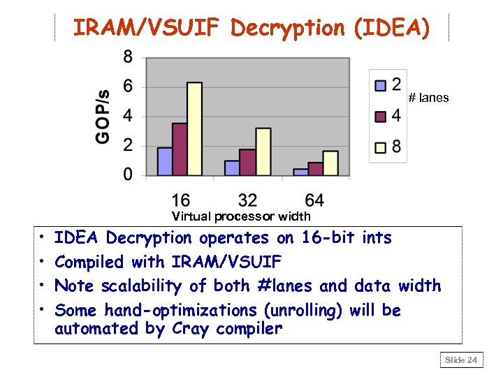 IRAM/VSUIF Decryption (IDEA) # lanes Virtual processor width • • IDEA Decryption operates on