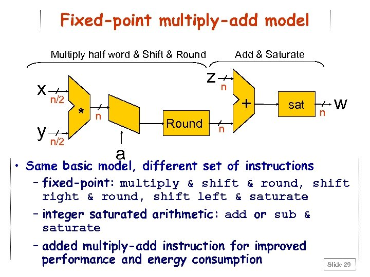 Fixed-point multiply-add model Multiply half word & Shift & Round x n/2 y n/2