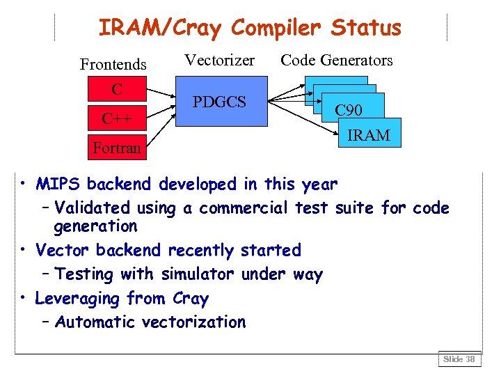 IRAM/Cray Compiler Status Frontends C C++ Fortran Vectorizer PDGCS Code Generators C 90 IRAM