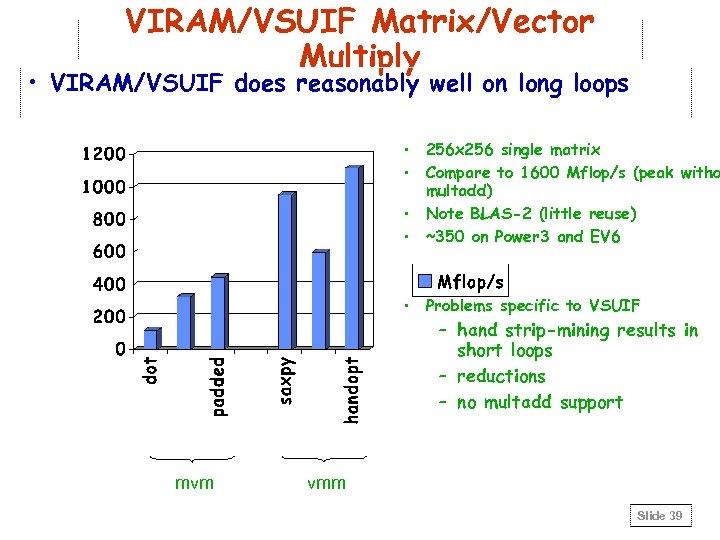 VIRAM/VSUIF Matrix/Vector Multiply • VIRAM/VSUIF does reasonably well on long loops • 256 x