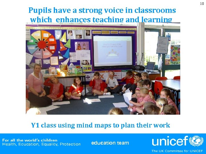 Pupils have a strong voice in classrooms which enhances teaching and learning Y 1