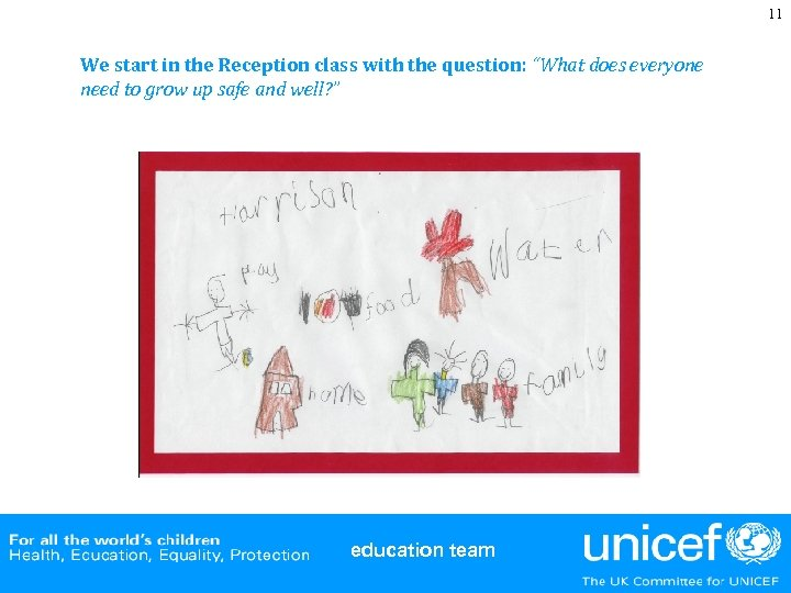 "11 We start in the Reception class with the question: ""What does everyone need"