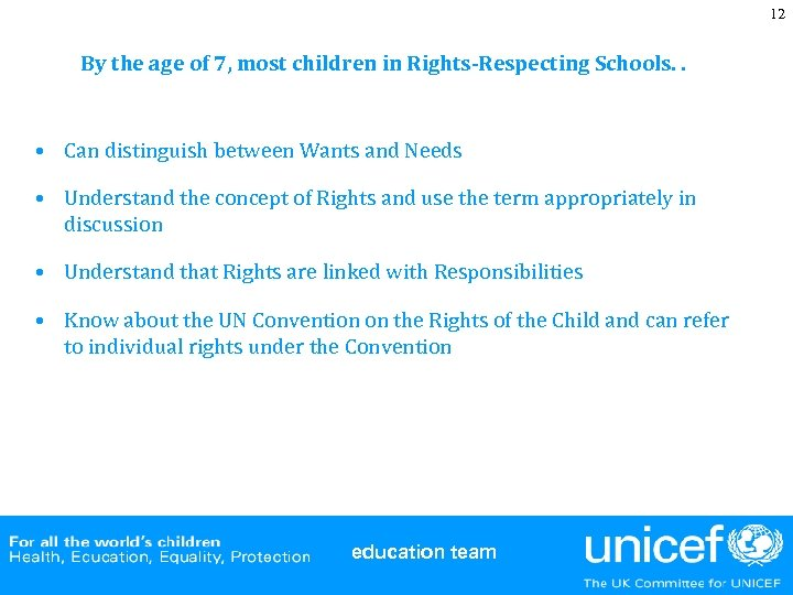 12 By the age of 7, most children in Rights-Respecting Schools. . • Can