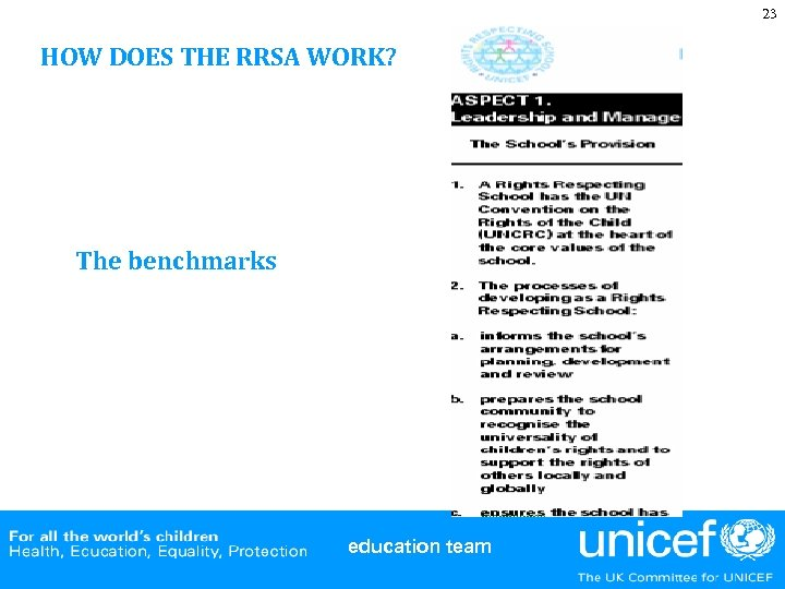 23 HOW DOES THE RRSA WORK? The benchmarks education team