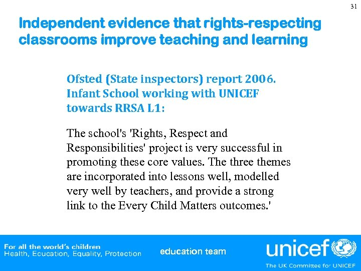 31 Independent evidence that rights-respecting classrooms improve teaching and learning Ofsted (State inspectors) report