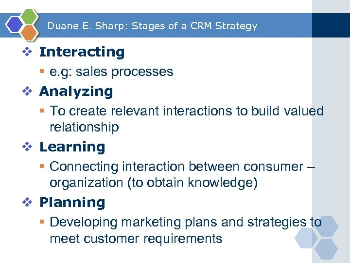 Duane E. Sharp: Stages of a CRM Strategy v Interacting § e. g: sales