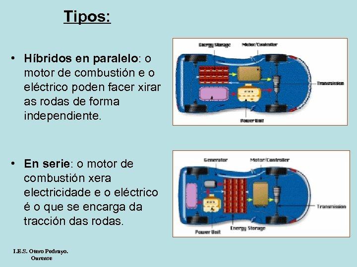 Tipos: • Híbridos en paralelo: o motor de combustión e o eléctrico poden facer