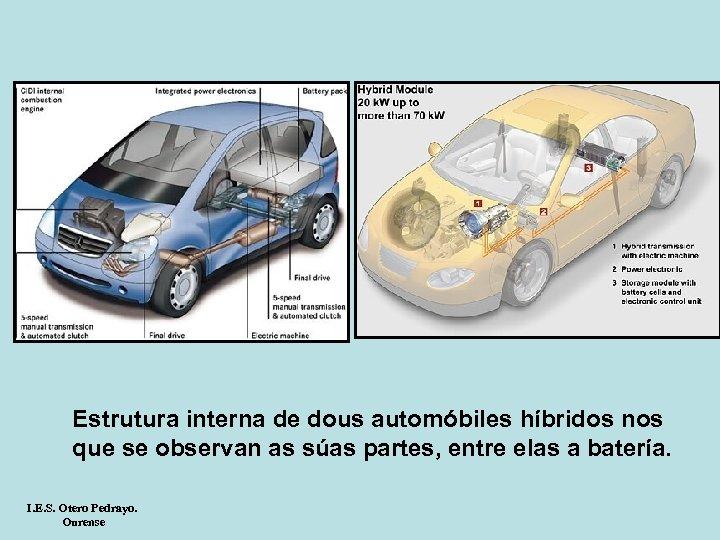 Estrutura interna de dous automóbiles híbridos nos que se observan as súas partes, entre