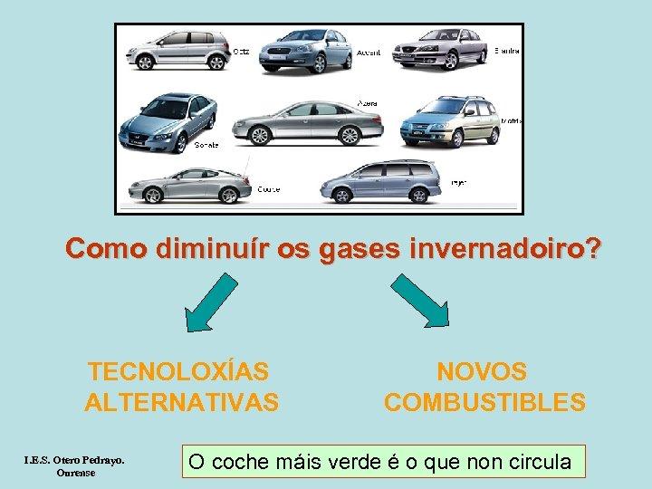 Como diminuír os gases invernadoiro? TECNOLOXÍAS ALTERNATIVAS I. E. S. Otero Pedrayo. Ourense NOVOS