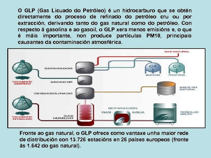 O GLP (Gas Licuado do Petróleo) é un hidrocarburo que se obtén directamente do