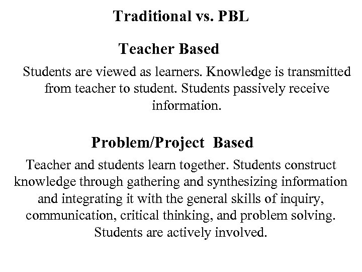 Traditional vs. PBL Teacher Based Students are viewed as learners. Knowledge is transmitted from