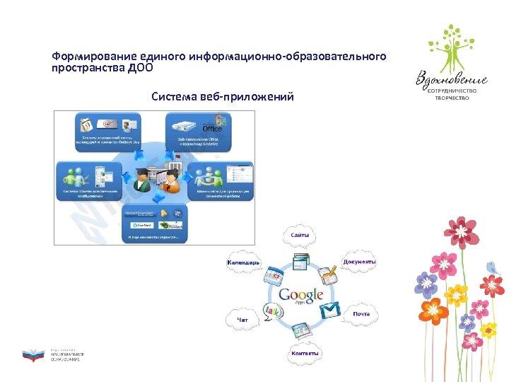 Формирование единого информационно-образовательного пространства ДОО Система веб-приложений