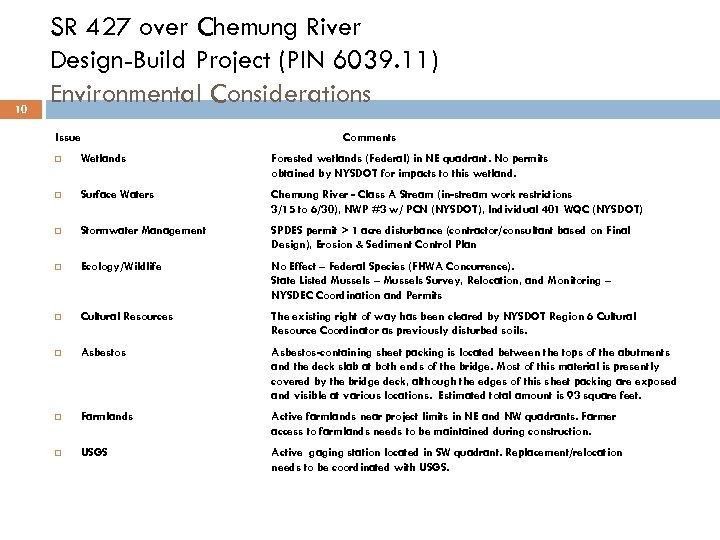 10 SR 427 over Chemung River Design-Build Project (PIN 6039. 11) Environmental Considerations Issue