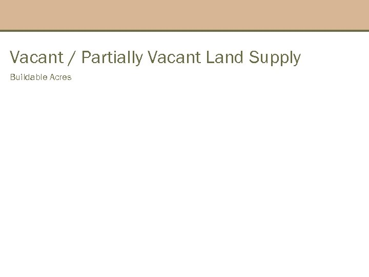 Vacant / Partially Vacant Land Supply Buildable Acres