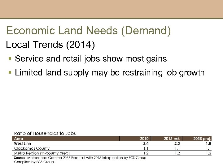 Economic Land Needs (Demand) Local Trends (2014) § Service and retail jobs show most