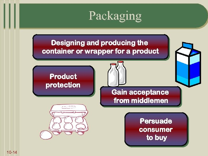 Packaging Designing and producing the container or wrapper for a product Product protection Gain