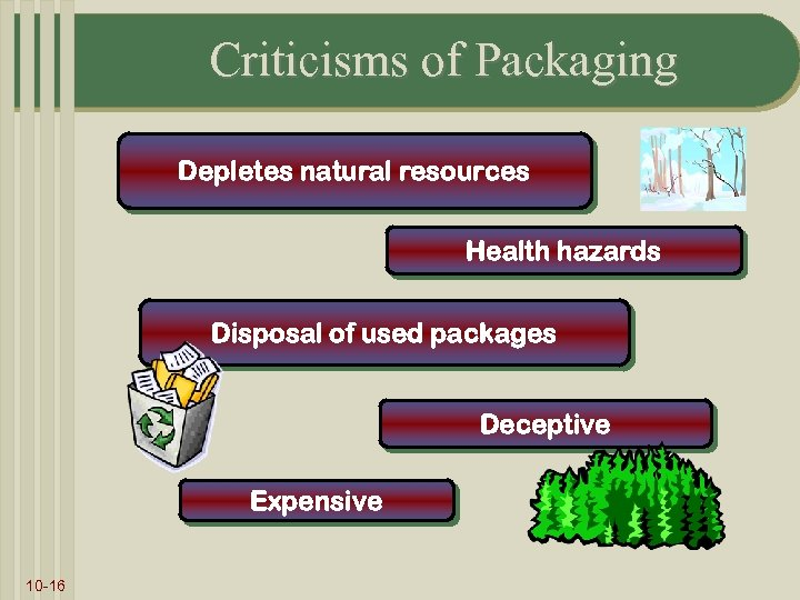 Criticisms of Packaging Depletes natural resources Health hazards Disposal of used packages Deceptive Expensive