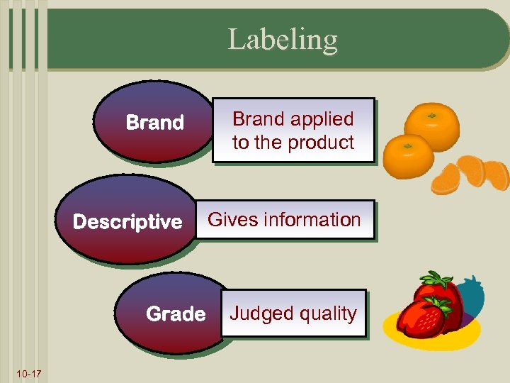 Labeling Brand Descriptive Grade 10 -17 Brand applied to the product Gives information Judged