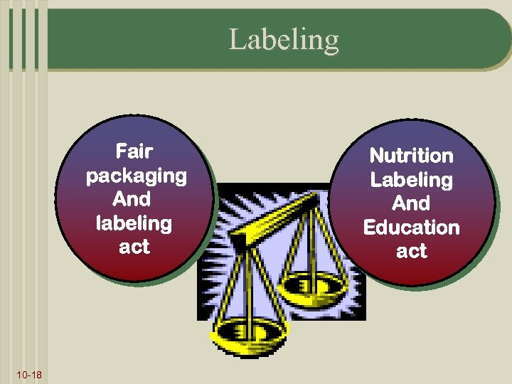 Labeling Fair packaging And labeling act 10 -18 Nutrition Labeling And Education act
