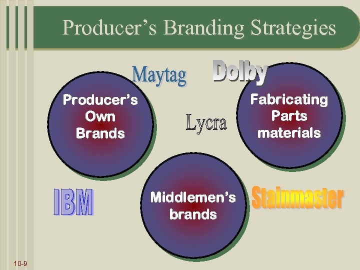 Producer's Branding Strategies Fabricating Parts materials Producer's Own Brands Middlemen's brands 10 -9
