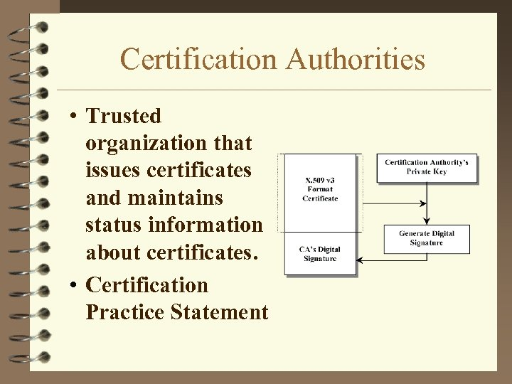 Certification Authorities • Trusted organization that issues certificates and maintains status information about certificates.