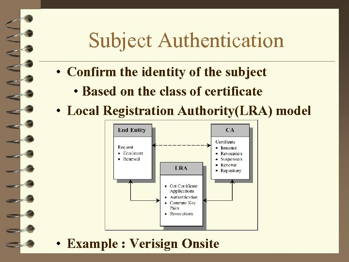 Subject Authentication • Confirm the identity of the subject • Based on the class