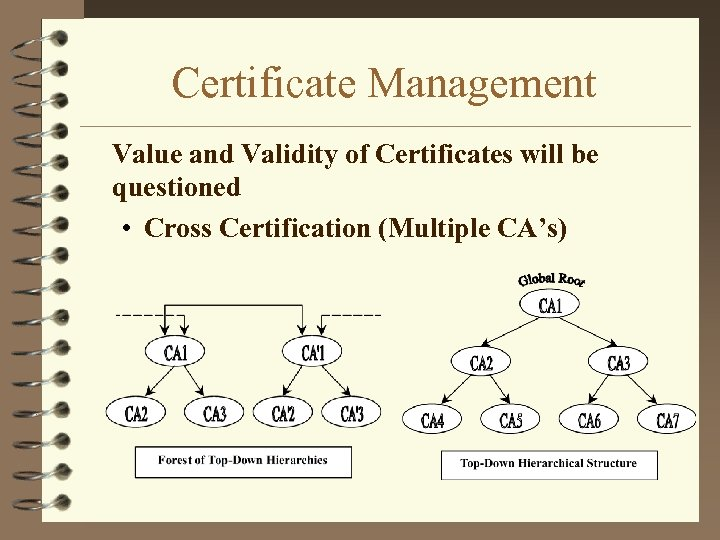 Certificate Management Value and Validity of Certificates will be questioned • Cross Certification (Multiple