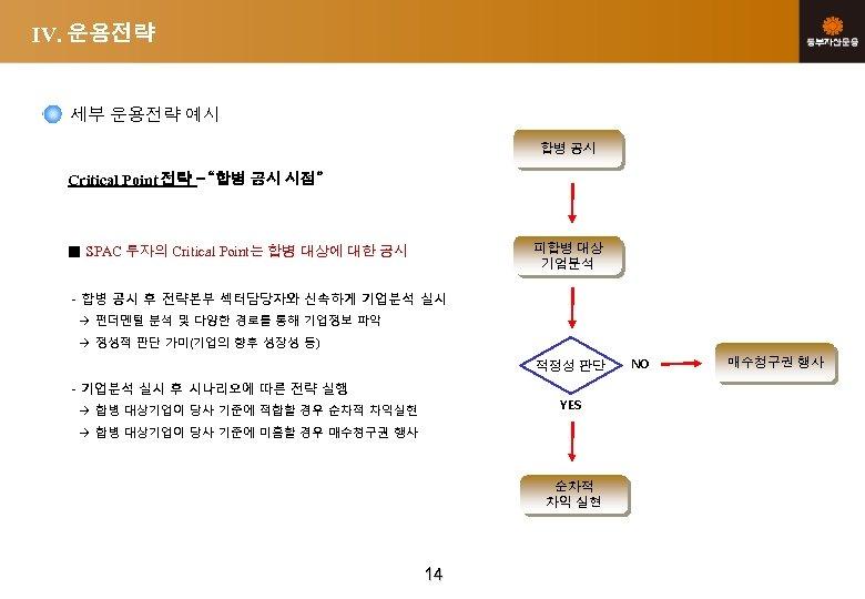 """Ⅳ. 운용전략 세부 운용전략 예시 합병 공시 Critical Point 전략 – """"합병 공시 시점"""""""